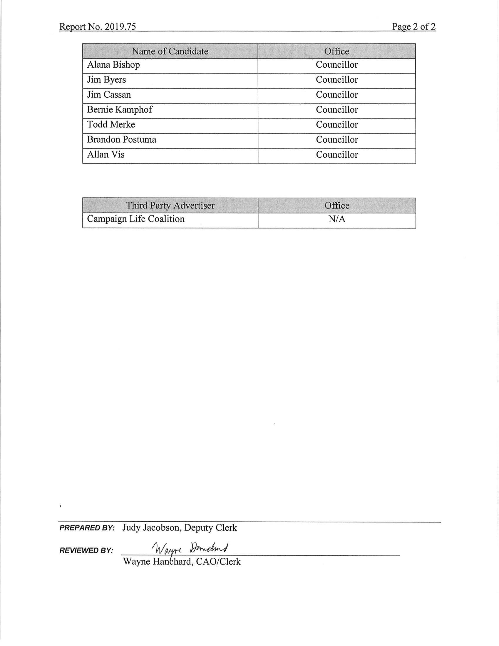 Report 2019.75 - Municipal Election 2018 - Candidates Financial Statements_Page_2.jpg